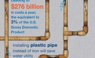 cost of corrosion_infographic